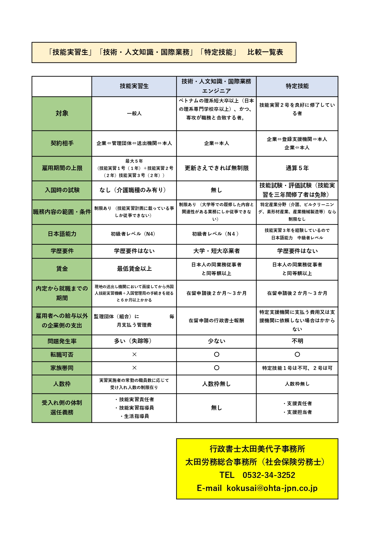 比較一覧表_page-0001 (1)